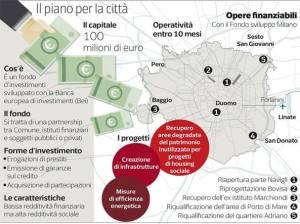 Ecco la pianta della città con le aree dismesse da rilanciare e i punti considerati prioritari dalla giunta Pisapia.